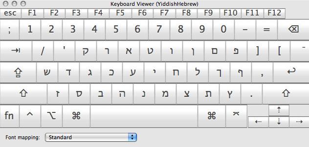 Hebrew Yiddish Keyboard Layout Mac OS 10 5 and up No Modifiers